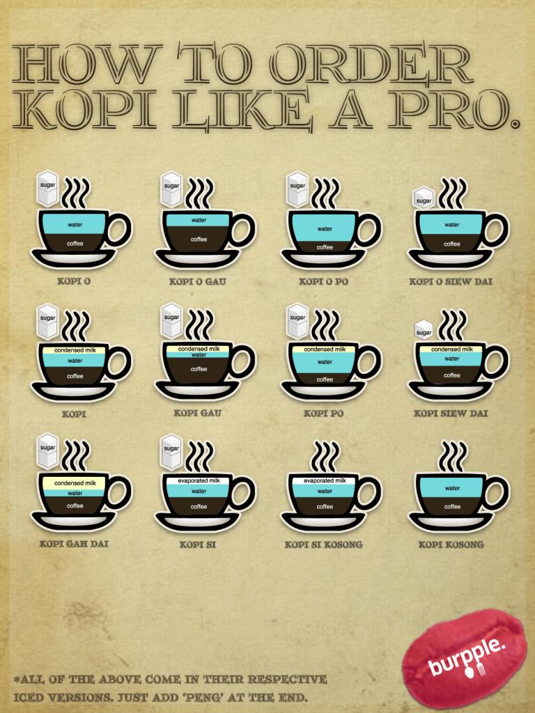 burpple-coffee